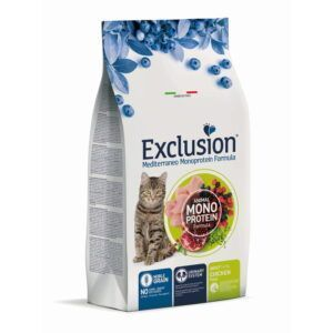 Mačja hrana Exclusion